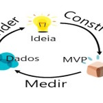 Construir-medir-aprender-Lean-Inception-1