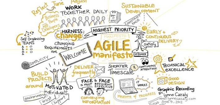 Os Valores do Agile Manifesto