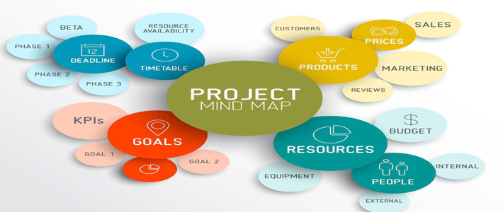 Webinar: PM Mind Map® – O novo modelo visual para gestão de projetos.