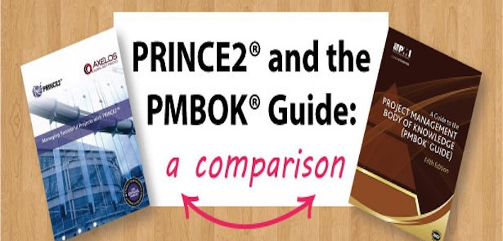 Prince2® com o Guia PMBOK®