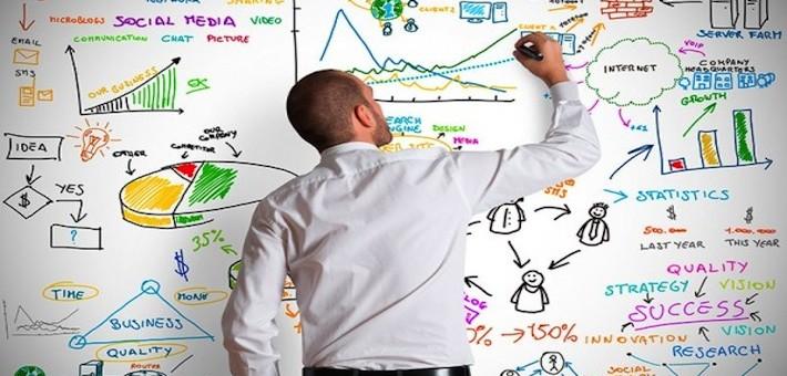 Por que utilizar o modelo visual PM Mind Map para simplificar o gerenciamento de projetos?