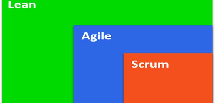 Agile x SCRUM x Lean, o que cada um é?