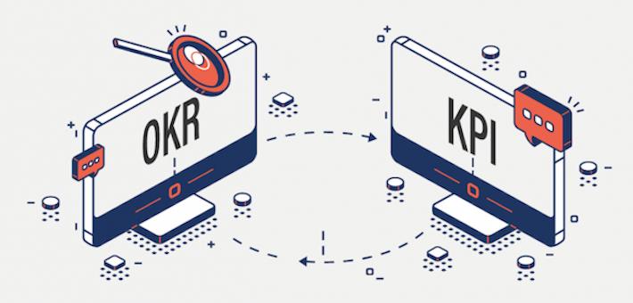 Workshop: OKR de A a Z – OKR e KPI Mitos e Verdades